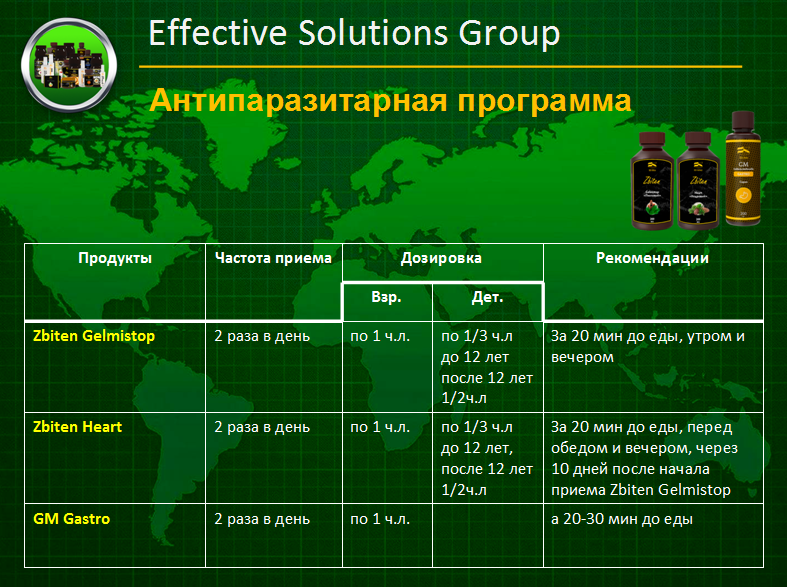 антипаразитарная схема