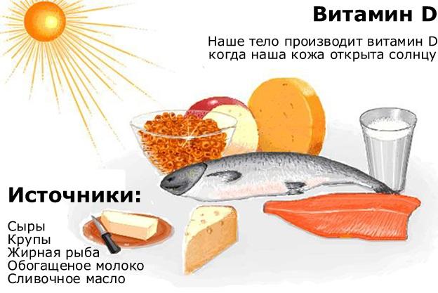 витамин-Д3-в-продуктах