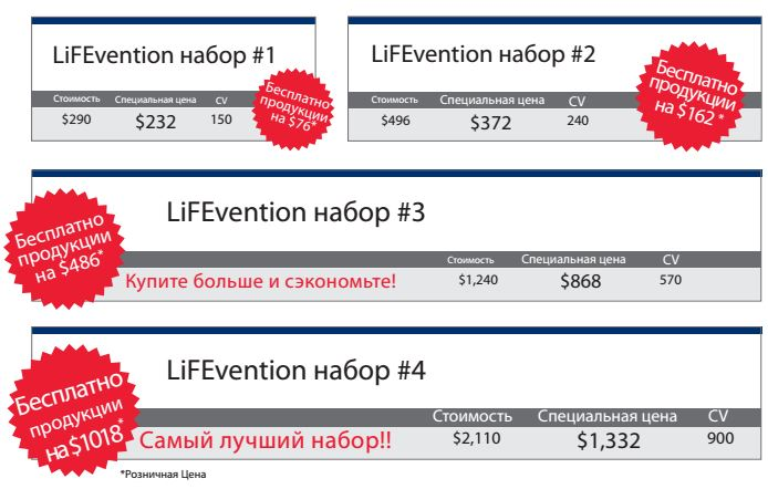 nabory-lifevention-lpgn